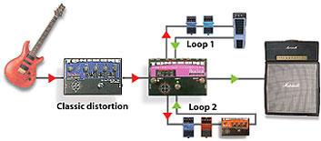 loopbone effects loop controller by radial engineering. Black Bedroom Furniture Sets. Home Design Ideas
