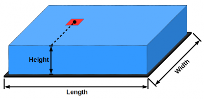 pedalboard dimensions